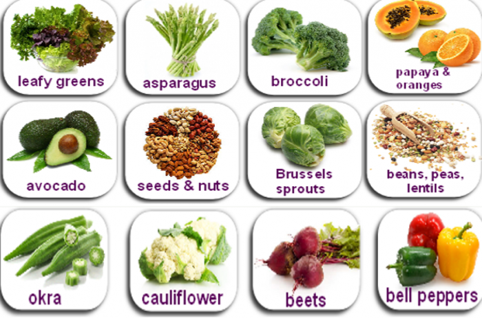 sources-of-folate