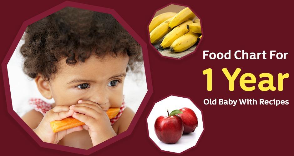 एक साल तक के बच्चों के आहार सम्बंधित सुझाव